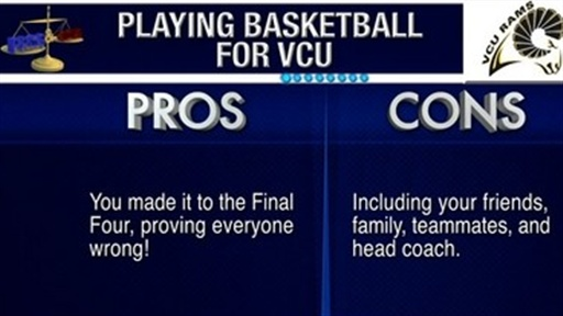 [Pros and Cons: VCU Basketball]
