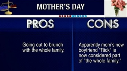 Pros and Cons: Mother's Day Video