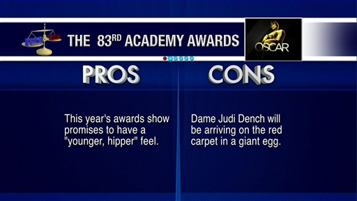 Pros and Cons: 83rd Academy Awards Video